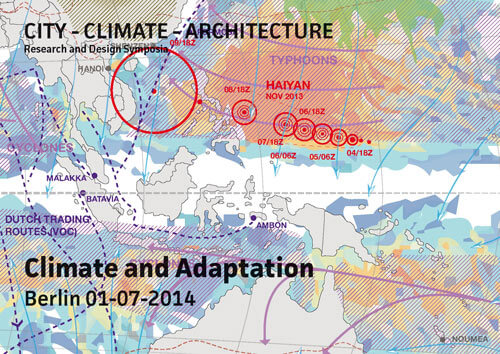 SSG City and Wind Symposium Adaptation